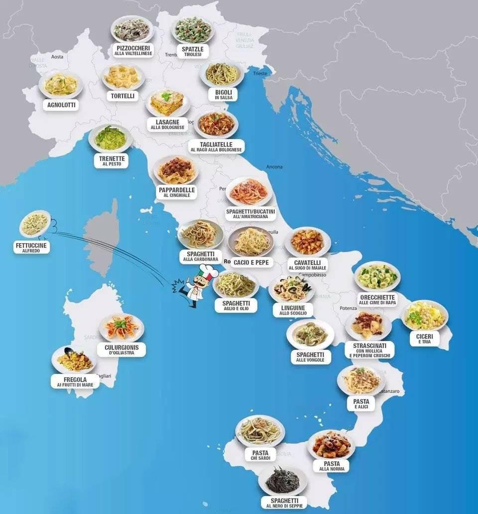 mapa de massas tradicionais por região da Itália